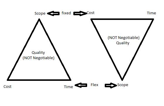 waterfall-vs-agile